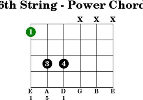 a5 guitar chord diagram a5 guitar chord related keywords a5 guitar chord