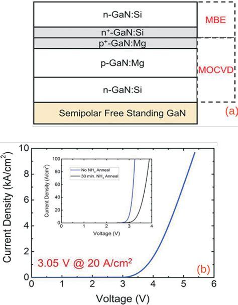 gan pn junction diode hybrid growth of gallium nitride tunnel junctions