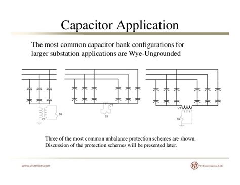 capacitor bank peninsula grounding capacitors