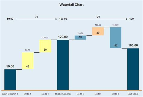 excel waterfall chart template file waterfall chart jpg