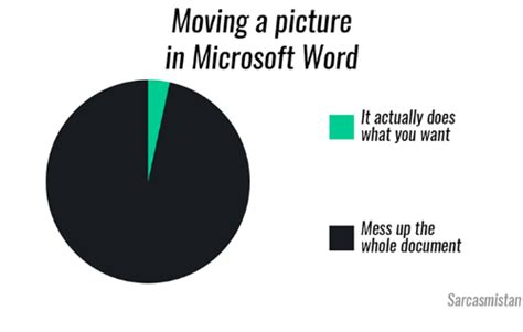 Microsoft Word Meme - funny microsoft memes of 2017 on sizzle apple