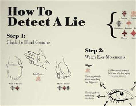 How Is A by How To Detect A Lie Infographic On Behance
