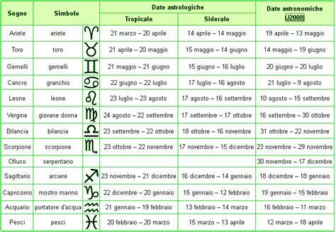 Calendario Significato Architetto Di Leo Leonardo Simbologia E Zodiaco Con