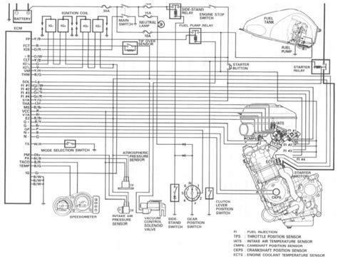 2007 gsxr 600 wiring diagram wiring free