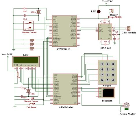 microcontroller based home security system with gsm technology