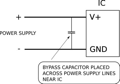 power supply bypass capacitor bypass capacitor power supply 28 images msp430fr5969 msp430frxx fram msp430 ultra low power