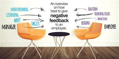 how to give to giving negative feedback to your dental staff