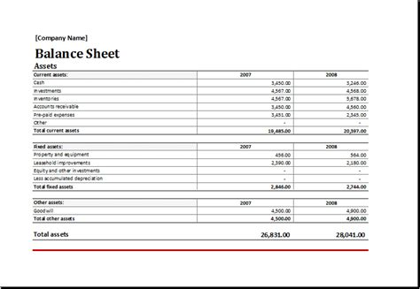 asset and liability report balance sheet for excel excel