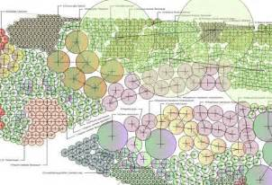How To Plan A Flower Garden Layout Detailed Planting Plan Species And Quantities