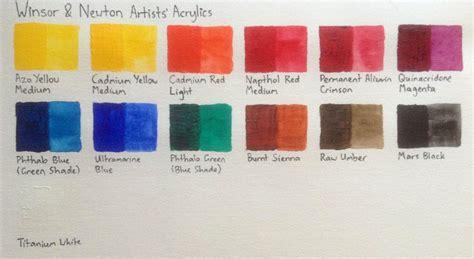Acrylic Colour acrylics winsor and newton artists acrylics review