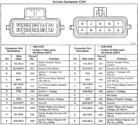 lt1 engine wiring harness conversion wiring diagrams
