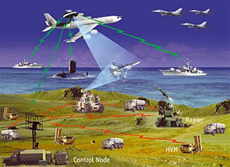 all systems cyber war books malaysia army new networked future solider system