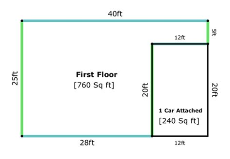 how to calculate square footage of house how to measure square myideasbedroom
