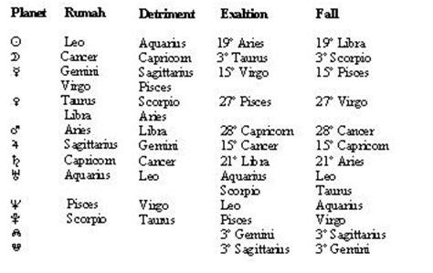 Batu Gambar Planet Pluto karakter dan peruntungan dasar dasar astrologi