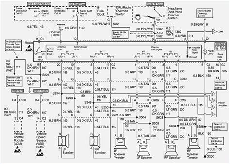2001 gmc yukon stereo wiring diagram free