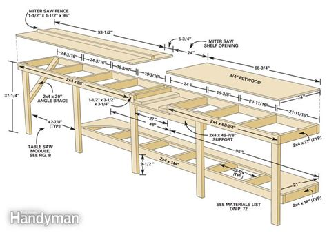 free woodworking plans workbench wood working