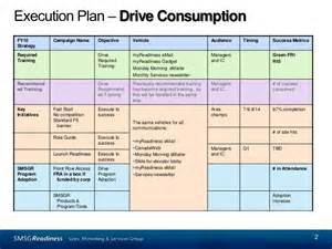 marketing communications plan template marketing communications planning template