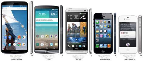 my smartphone photos phone size comparison gallery photos designates