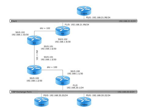 logic network diagram cisco network exles and templates