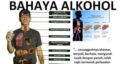 Bahaya Alkohol/Minuman Keras Bagi Kesehatan ~ Kausar