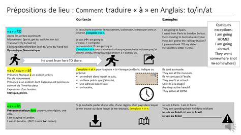 comment traduire cadenas en anglais populaire anglais pr 233 position de lieu rk17 montrealeast