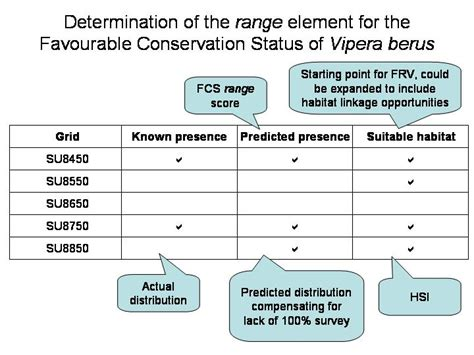 Kasuga Tbl 13fcs For adder dispersal distances reptiles and hibians of the uk forum page 6