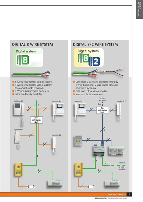 bticino intercom wiring diagram typical wiring home
