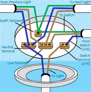 Wiring A Ceiling Light Electric Shower Electrical Regulations Uk Shower Light Switch