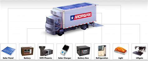corporation morgantown pa corporation enow solar panel system