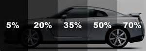 Car Lighting Laws In California Best Window Tinting Car Accesories In Miami Glass Tints