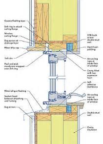 American Dry Basement - windows in double stud walls in betweenies fine homebuilding