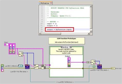 test di regressione analizzatore di pacchetti per test di regressione su