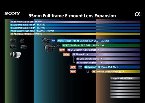 new sony frame 4 new sony frame mirrorless lenses