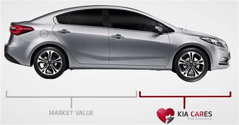 Kia Protection Package Kia Malaysia Introduces Kia Cares Total Protection Plan
