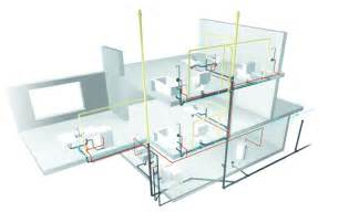 Plumbing House home plumbing diagram ds plumbing ottawa
