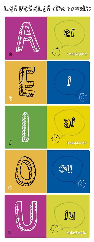 imagenes en ingles con las vocales las vocales the vowels cool whiz english