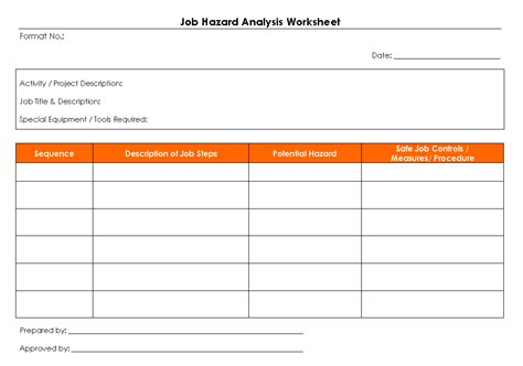 hazard analysis template hazard analysis worksheet