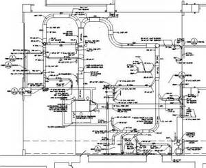 Dust Exhaust System Design Industrial