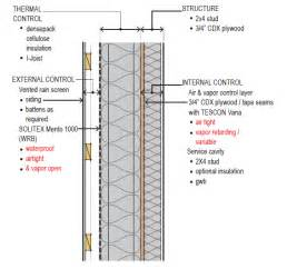 Window Shutters Interior Home Depot exterior sheathing thickness 187 exterior gallery