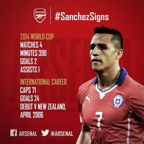 alexis sanchez quotes arsenal fc on twitter quot it s official alexis sanchez has