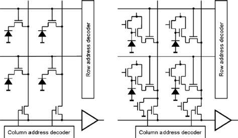 pin diode based sensor pdf pin diode based sensor 28 images pin diode based x detector rigaku x analytical wiring l