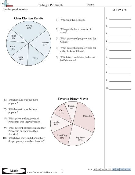 Pie Chart Worksheets by Circle Graph Worksheets 6th Grade Switchconf