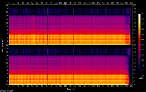 Stopl Nmax Led Lu Stop Nmax Led Stop L 3 In 1 Sein Nmax Sen arckanum den f 246 rstf 246 dde 2017 metal area