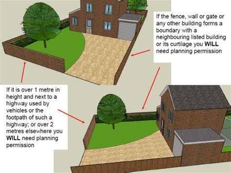 garden walls planning permission fences walls gates do i need planning permission