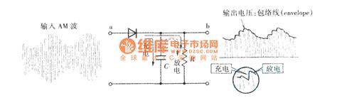 diode detector circuit diode detector circuit measuring and test circuit circuit diagram seekic