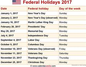 us holidays thanksgiving federal holidays 2017