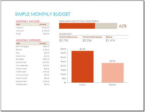 percentage budget template 7 plus monthly budget templates to keep your finances on track