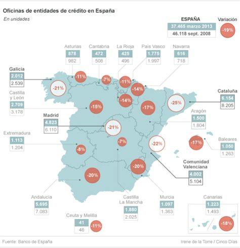cierre oficinas catalunya caixa catalu 241 a valencia madrid y galicia reducen m 225 s del 20