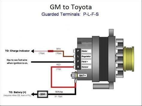 gm delco alternator wiring   bodies  mopar forum