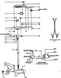 collar assembly diagram parts list for model gt3600 motorguide parts boat motor parts